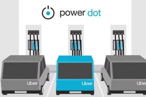 11 - uber_powerdot