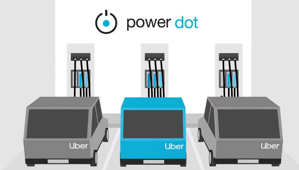 Uber estabelece parceria com <em>start-up</em> portuguesa Power Dot