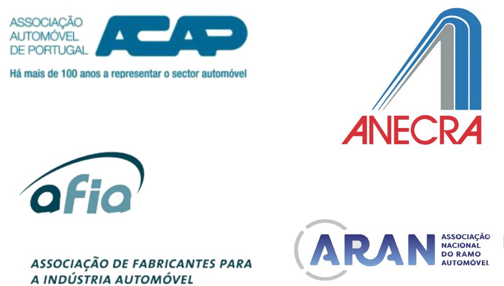 ACAP, AFIA, ANECRA e ARAN preocupadas com a crise imposta pelo coronavírus