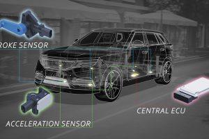KYB apresenta sistema inteligente de controlo da suspensão