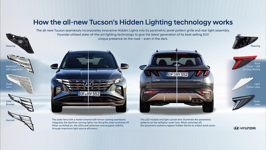 12 - Hyundai-Motor-revela
